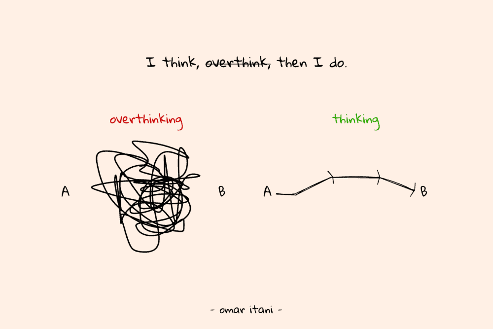 an image with a drawing of overthinking